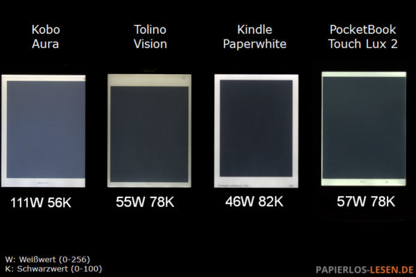 Schwarzwert_Kobo-Aura_Tolino-Vision_Kindle-Paperwhite_PocketBook-Touch-Lux-2